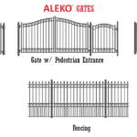ALEKO Gate Types
