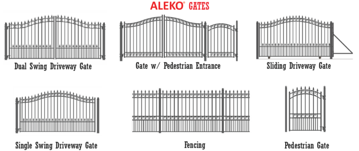 Different Type of Gates at ALEKO Products